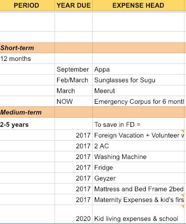 list of our short term goals