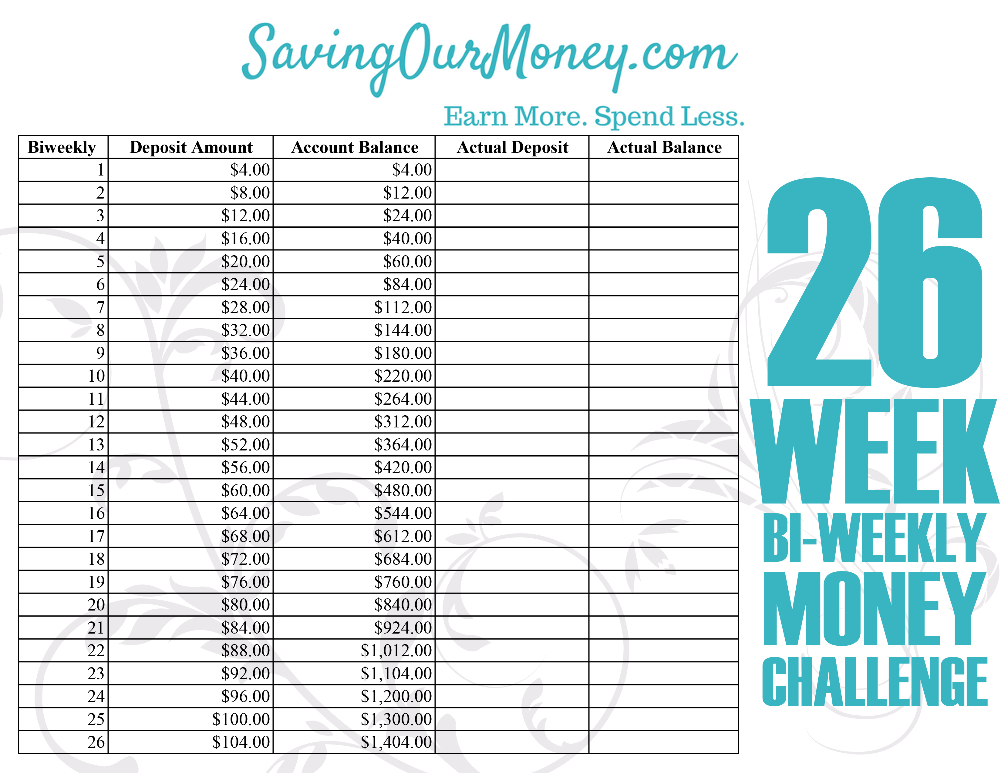 photograph relating to 26 Week Money Challenge Printable titled 3 Financial Preserving Difficulties for the Clean Yr - Free of charge Printables