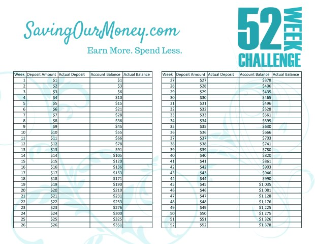52 Week Money Saving Challenge - Weekly tracking - free printable