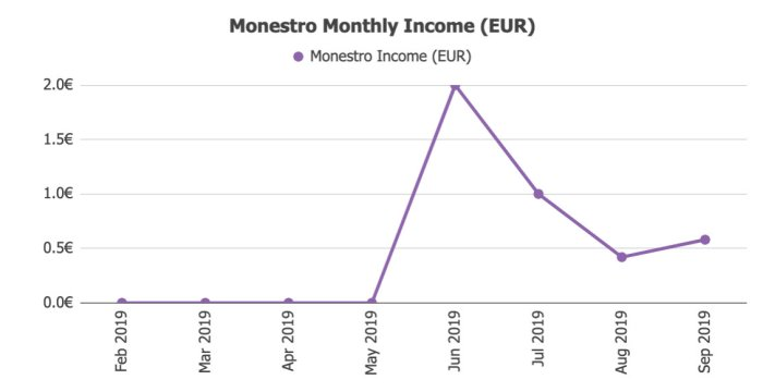 Monestro Returns @ Savings4Freedom