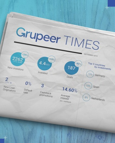 Grupeer September Update @ Savings4Freedom
