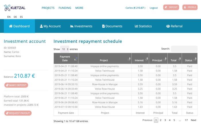 Kuetzal Account @ Savings4Freedom