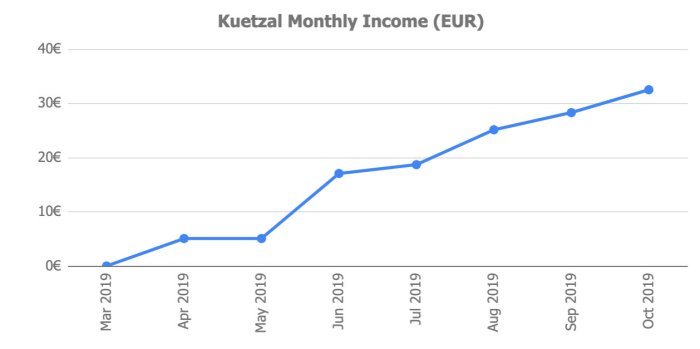 Kuetzal Returns @ Savings4Freedom
