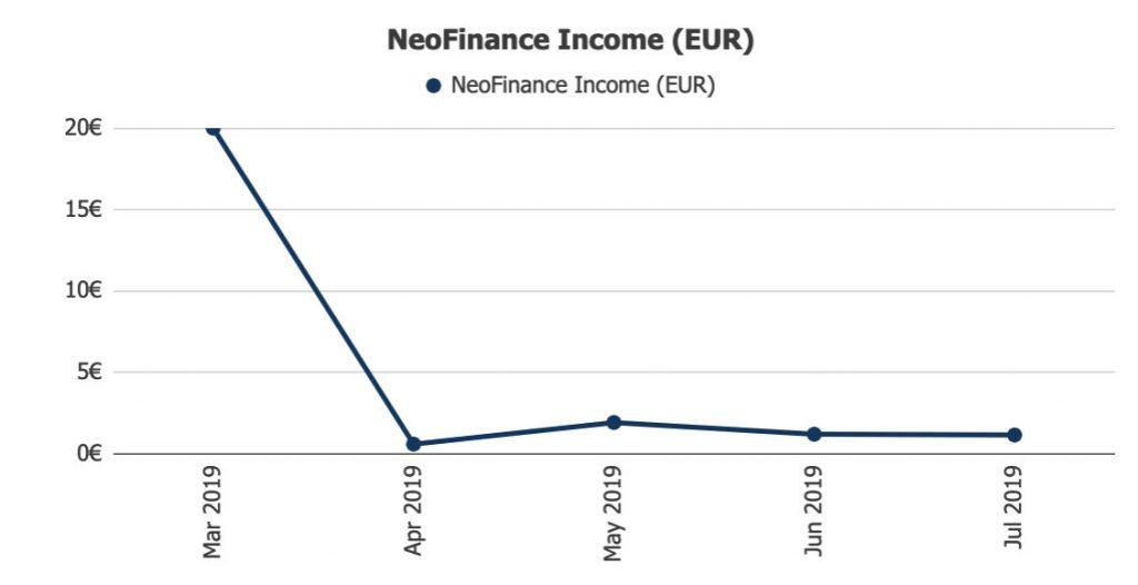 NeoFinance Income @ Savings4Freedom