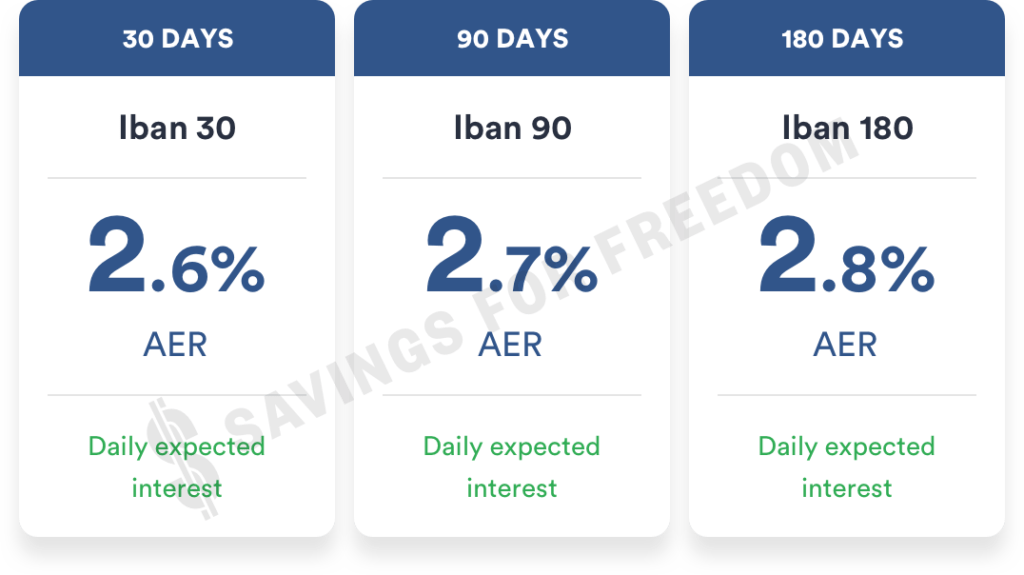 Iban Wallet New Investment Accounts @ Savings4Freedom