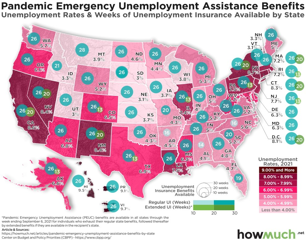 Maximum Unemployment Weeks Coverage By State