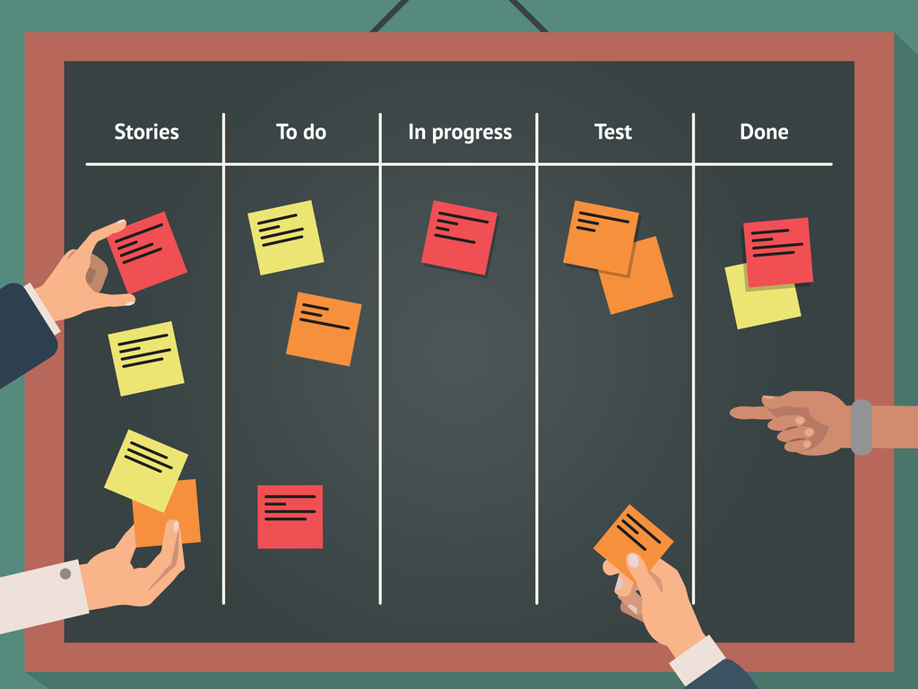 Introduction To Kanban Applied To Software Development