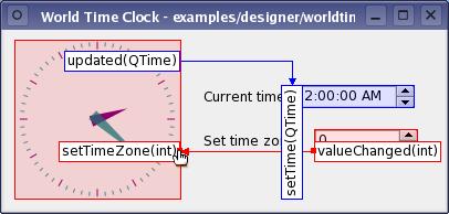 Qt:n signaalien ja slotien muokkaaminen graafisessa Qt Designerissa