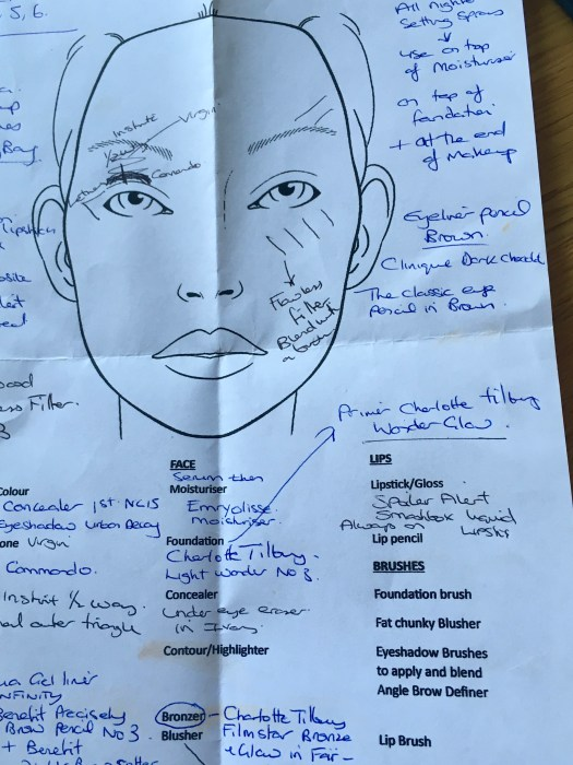 Face map and Elaine's make up notes