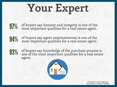 graphic your expert