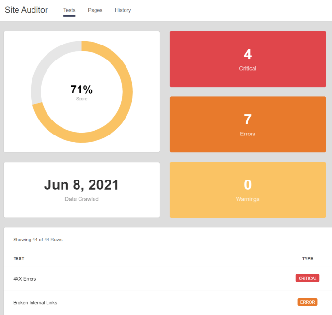 Site audit report with technical issues