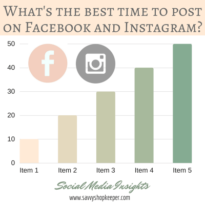 What's the best time to post on Facebook and Instagram?