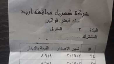 Photo of بعد نشر سواليف لمعاناتهم …أهل الخير يستجيبون لمناشدة عائلة أردنية