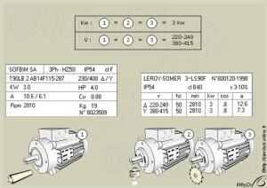 SawDust : Variable Frequency Drive Motor