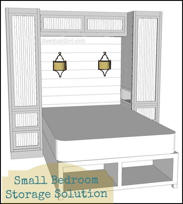 Small Bedroom Project - Wardrobe, Storage and Organzation ...