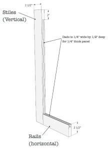How to Build Cabinet Doors