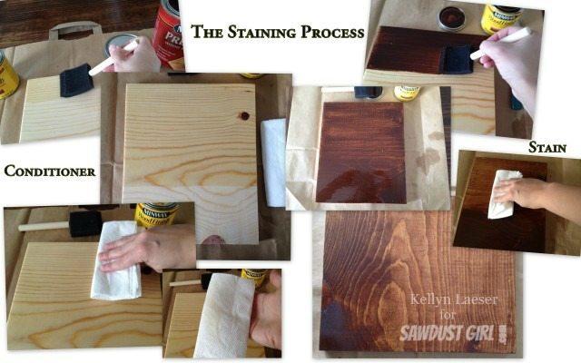 staining basics