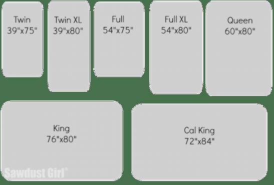 mattress sizes graphic from https://sawdustgirl.com.