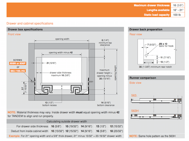 [Image: blum-sizing-guide.png?resize=640%2C477&ssl=1]