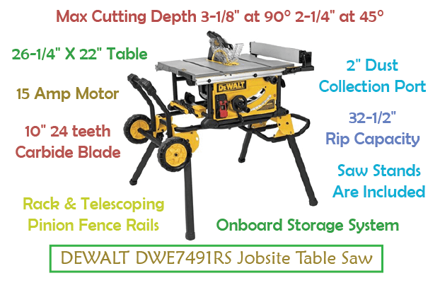 Best table saw reviews