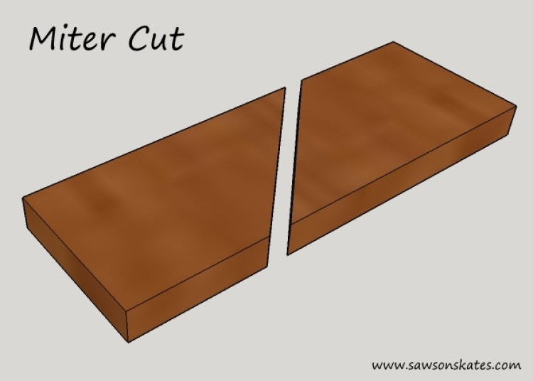 Miter Cut - Which Saw Should I Use for My DIY Project?