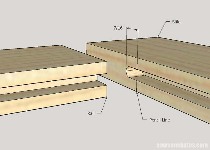 How to make a cabinet door sketch showing the layout of the grooves in the door frame parts