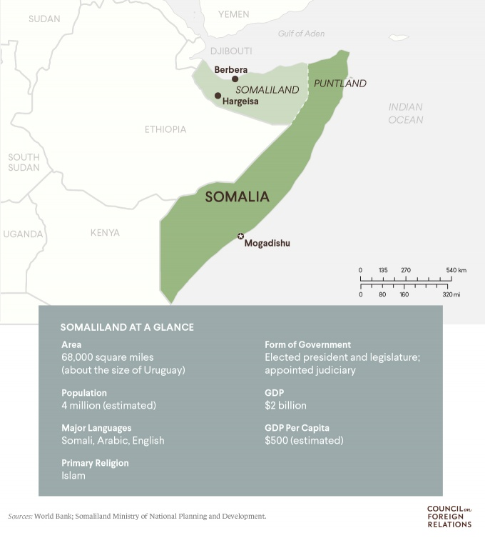 Somaliland: The Horn Of Africa's Breakaway State