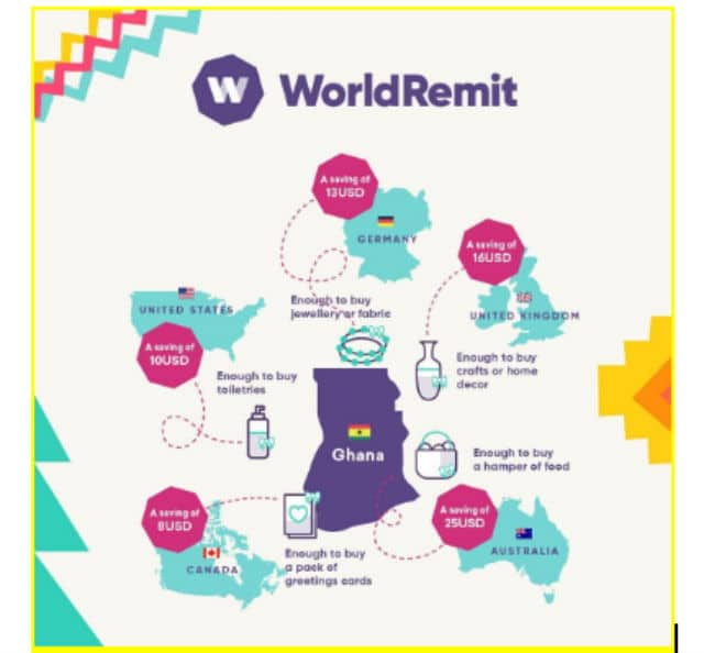WorldRemit Introduces Cheaper Charge For Remittances