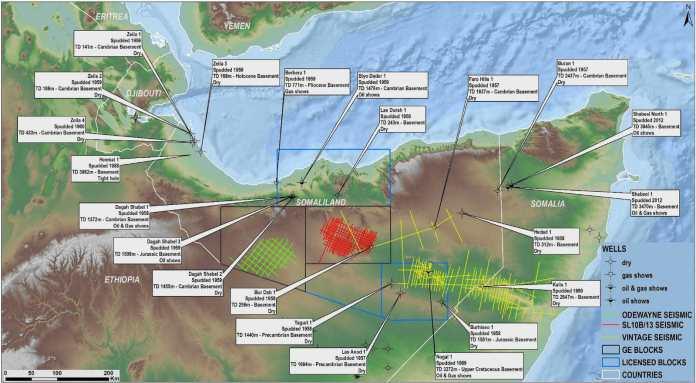 Genel Boosts Somaliland Block Stake