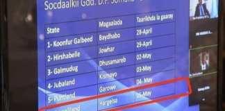 Somalia Shamelessly Portrays Somaliland As A Federal Entity