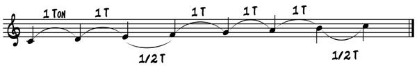 gamme majeure saxophone