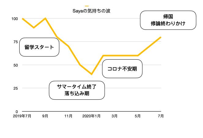 mental graph