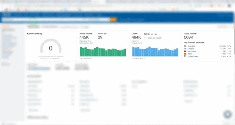 Micro Niche Blogging traffic