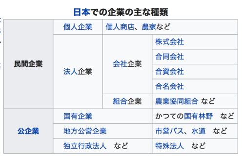 出典:Wikipedia