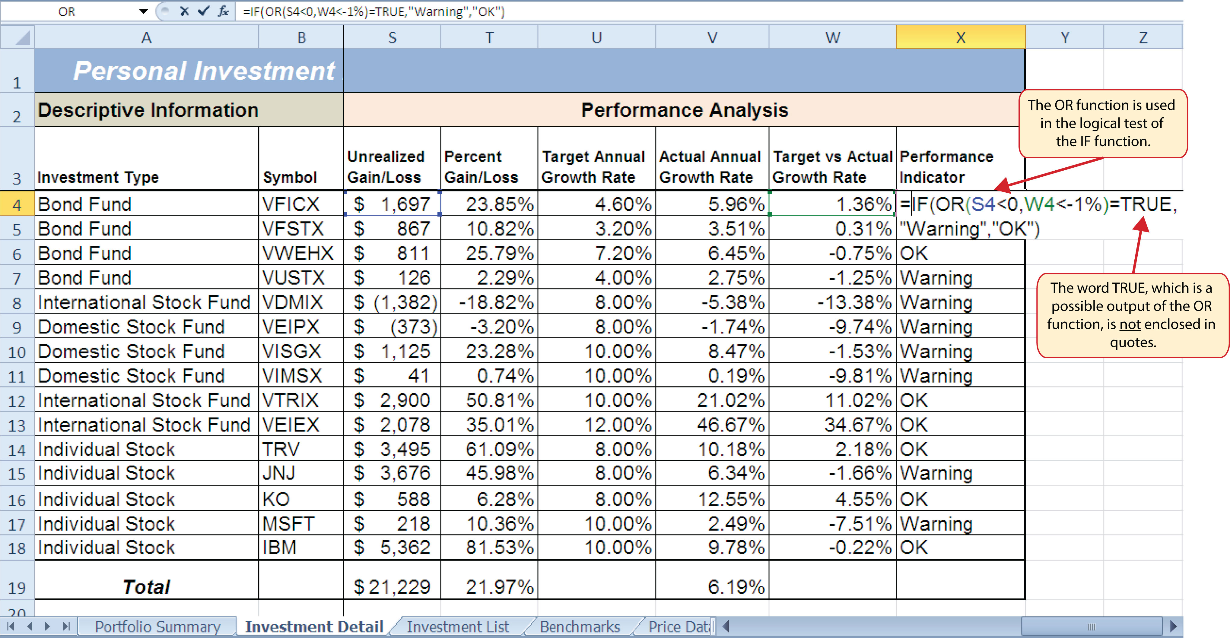 Using If Then Formulas In Excel