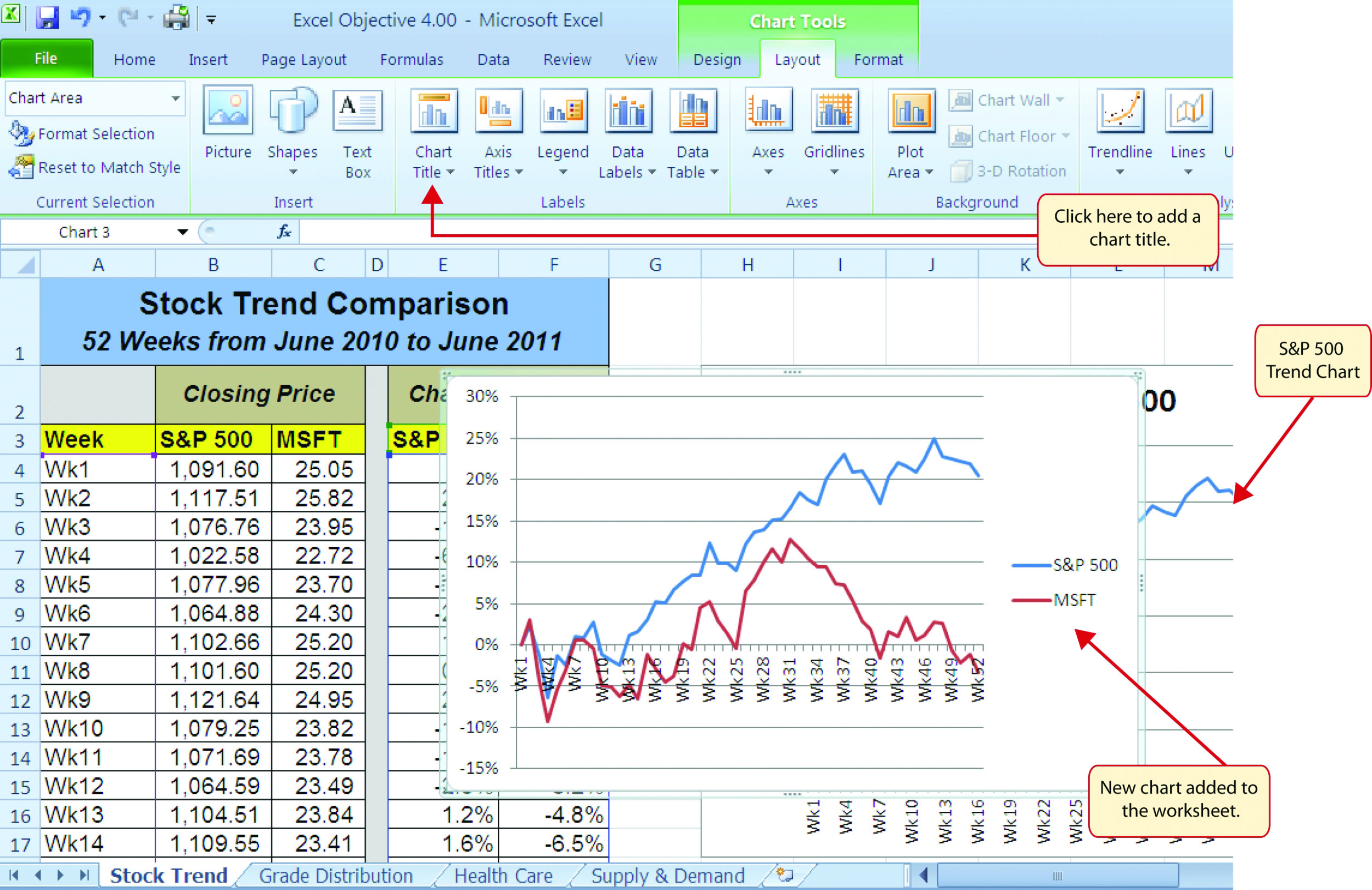 Microsoft Excel Chart Trend Line