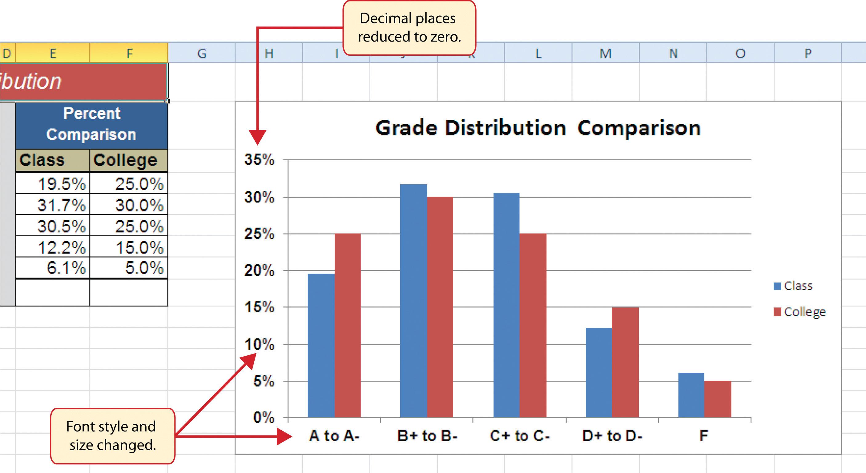 Worksheet Tabs Not Showing Excel