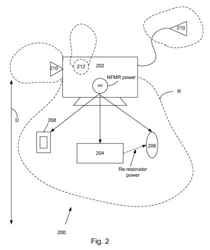 Apple Applies For Patent Of Wireless Charging System