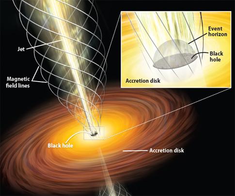 Black hole anatomy (Credit: Astronomy / Roen Kelly) | SayPeople