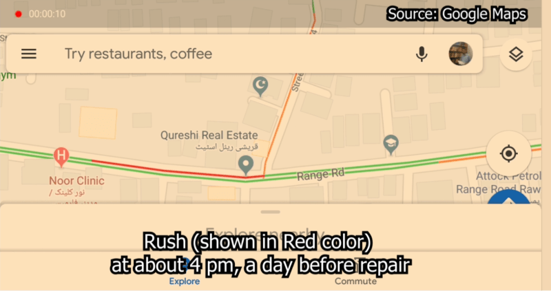 Red line showing rush