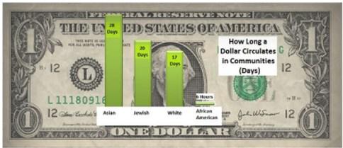 Black Dollars