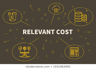 Cost classification: Meaning of Relevant cost and explanations