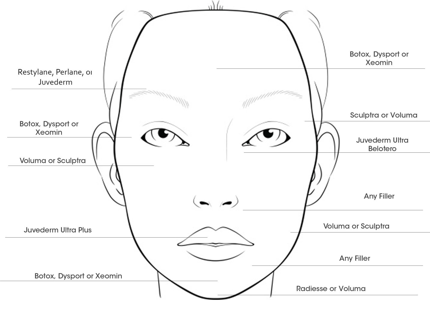A Plastic Surgeon S Cheat Sheet Part 1
