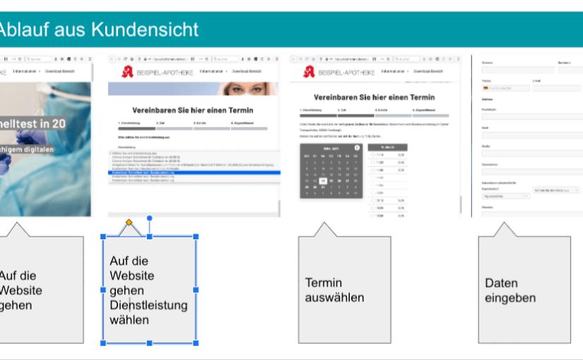 Kleine Anleitung für das Corona-Test-Zentrum mit Tracemedics / Testtermin.de