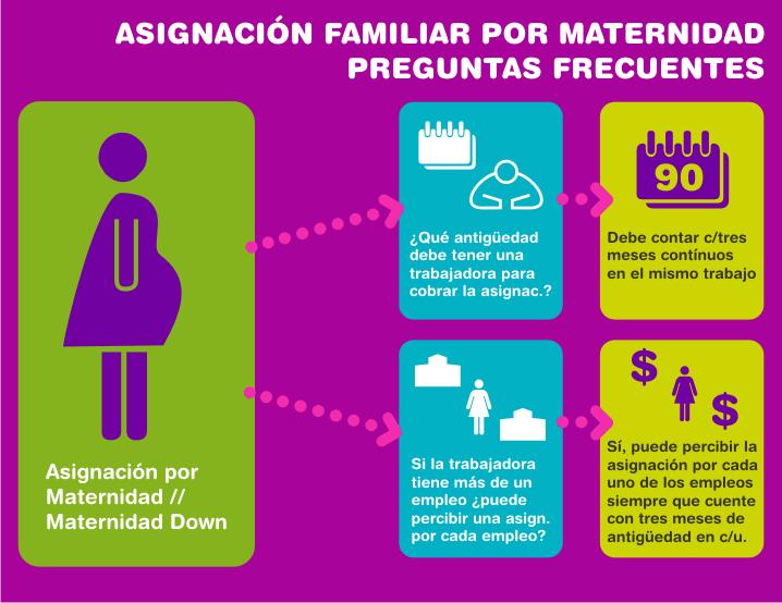 requisitos_para_cobrar_la_asigancion_familiar_por_matenidad