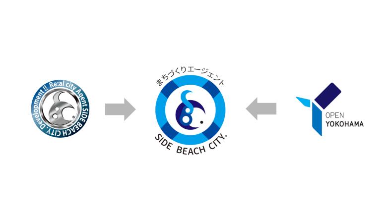 ロゴの変遷