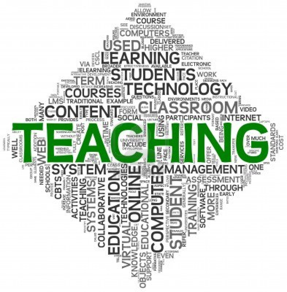 Welcome To English I The Capacity To Learn Is A T The Ability To Learn Is A Skill The