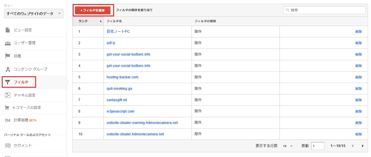 google_analytics024