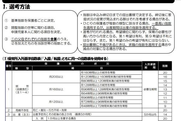 豊島区保育所入所基準指数表