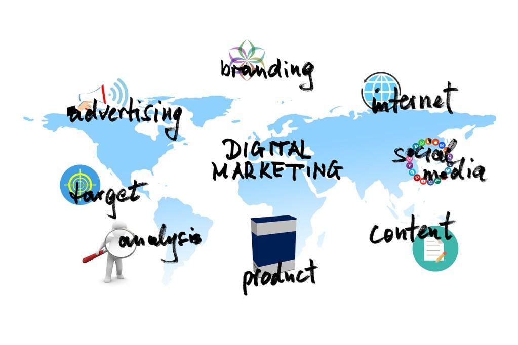 digital marketing, product, content